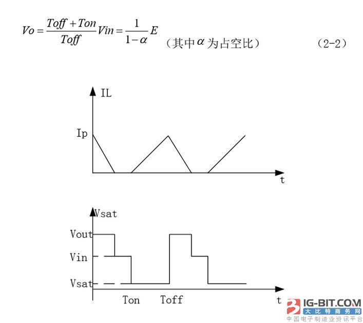 输出电压: 2.3 升降压型 升降压型又称为 buck-boost 控制器,图 1.