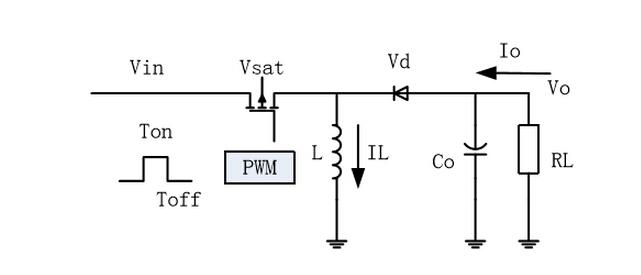 图 1.6 升降压型典型电路结构 基本工作原理:当 Q1 导通时,接在 Vin 两端的 L 被充电,由于 VD 截止,所以 TON 期间,负载的电压和电流由 CO 供给。当开关管截止时,储存在 L 中的能量通过 VD 传送到负载和 CO ,因为 L 上消失的磁场颠倒了电感器电压的极性。 输出电压:  图 1.