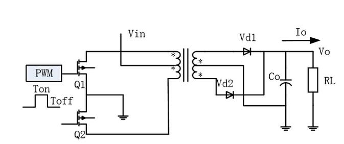 图1.12 推挽式典型电路结构