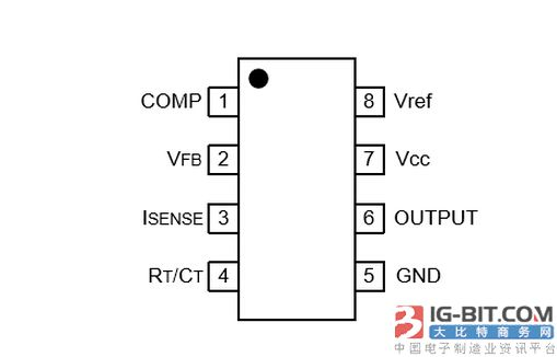 2 内部结构和引脚图 芯片的内部电路如图 2.2,引脚图如图 2.3 所示.