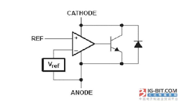 图2.12 tl431 内部等效电路图