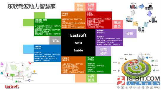 《东软微电子高性能触摸IC和32bit MCU助力新一代智能家电》