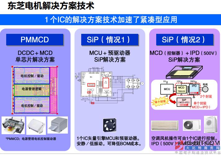 《东芝电机控制驱动器IC介绍》