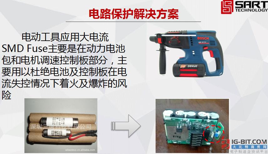 《电机、微电机电流保护应用的痛点与解决方案》