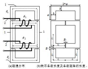 """""""目""""字形耦合电感器的设计及应用"""
