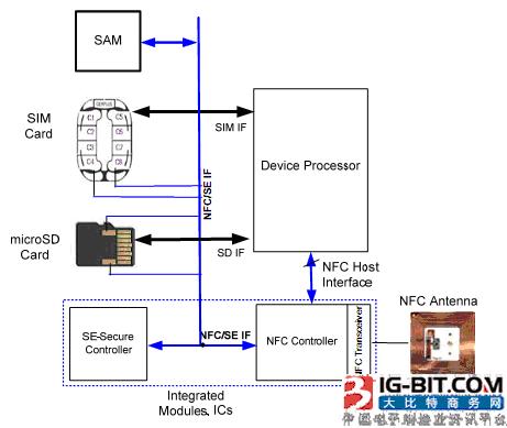 电路 电路图 电子 设计 素材 原理图 461_389