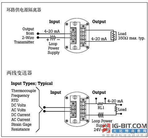 现场检测环路电源隔离器使用方法及步骤