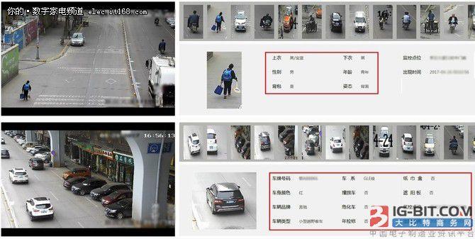海信对视频进行特征提取分析 城市管理添利器