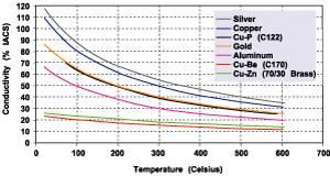 感应电机转子专利解析 工程师的精妙艺术!
