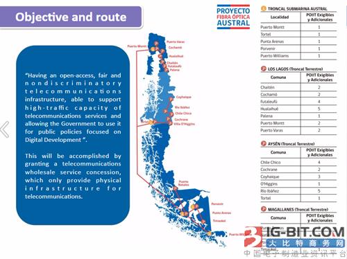 智利启动3000千米南部光缆项目招标