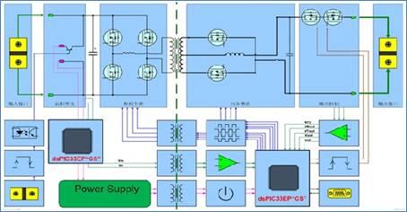 大联大品佳集团推出基于Microchip产品的新能源汽车OBC电源解决方案
