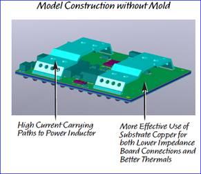 大功率、可扩展、封装占板面积很小、产生热量更少的 POL 稳压器已经出现