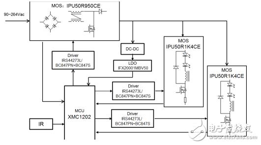 36W LED遥控可无极调光调色电源解决方案