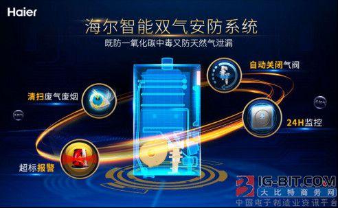 海尔双气安防型燃气热水器新品上市