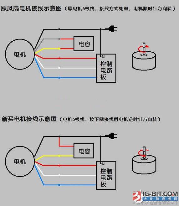 电风扇原理,常见故障与维修,电机接线图解,电机坏了怎么修?