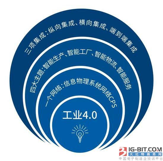 马云说新制造要来了 结果中国连造伞都还没自动化