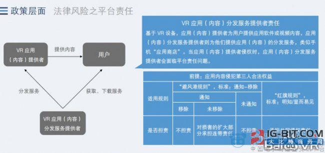 腾讯发布第二季度 VR 报告:分析行业热度