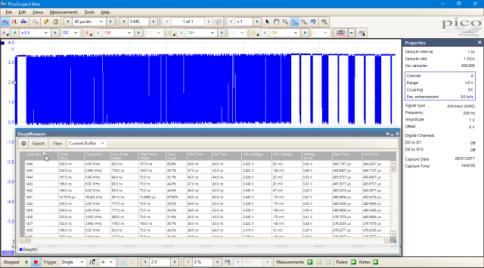 PicoScopeDeepMeasure™ 可对每次采集的上千万个关键波形参数进行测量