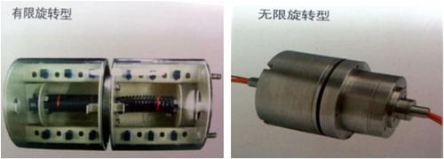 长飞推出螺旋光缆组件产品
