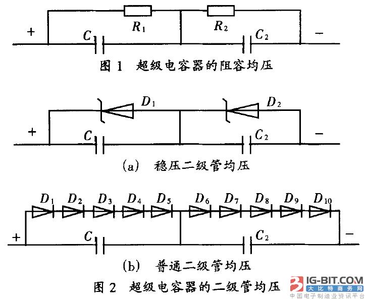 超级电容器串联应用中的均压问题以及解决途径