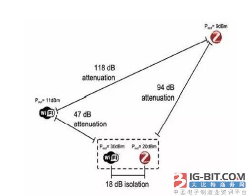 联网照明如此复杂 该如何才能实现?