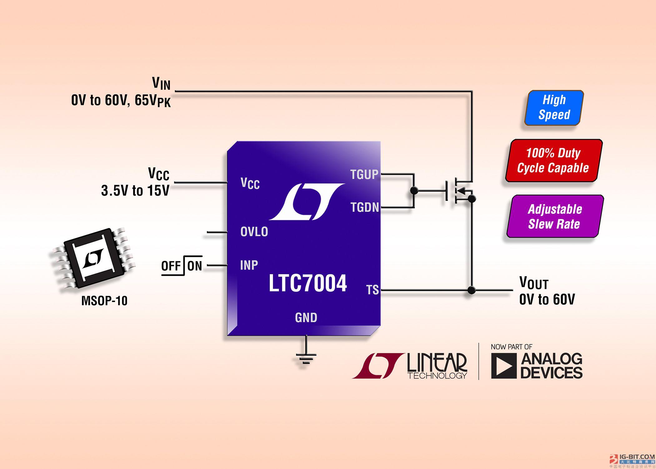 快速 60V 高压侧 N 沟道 MOSFET 驱动器 提供 100% 占空比能力