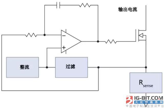 图5 纹波抑制模块图
