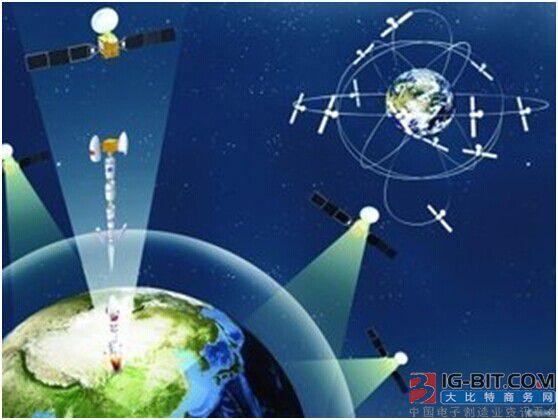 第三代北斗芯片发布 2020年北斗拟向全球提供服务
