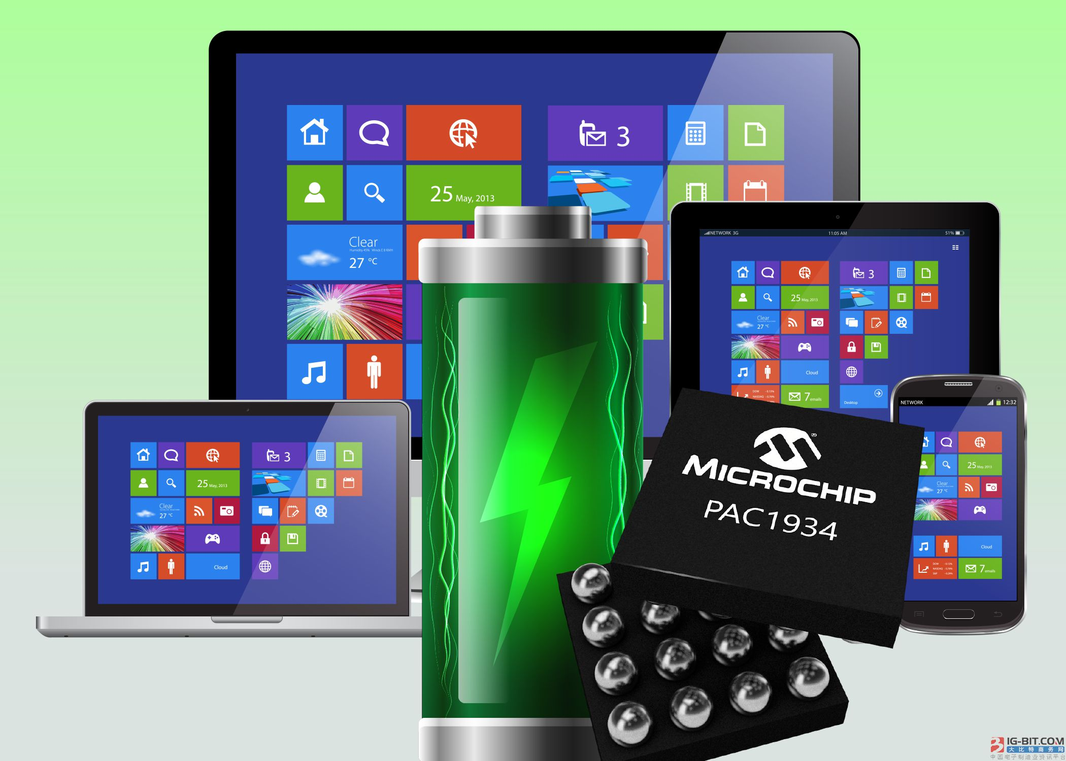 Microchip的新款功耗监控IC将Windows® 10设备的软件功耗测量精度提高到99%