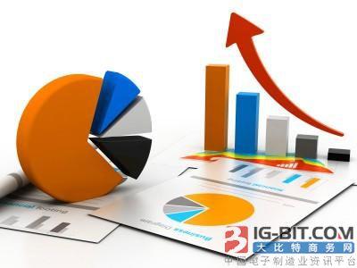 阳光电源:前三季度净利预增135%-155%