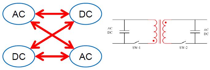 听大师分析Flyback变换器的高频回路的设计
