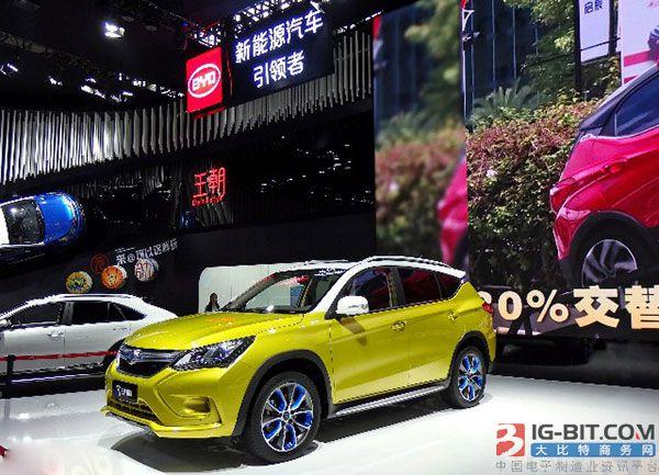 中国要打一场汽车产业翻身战