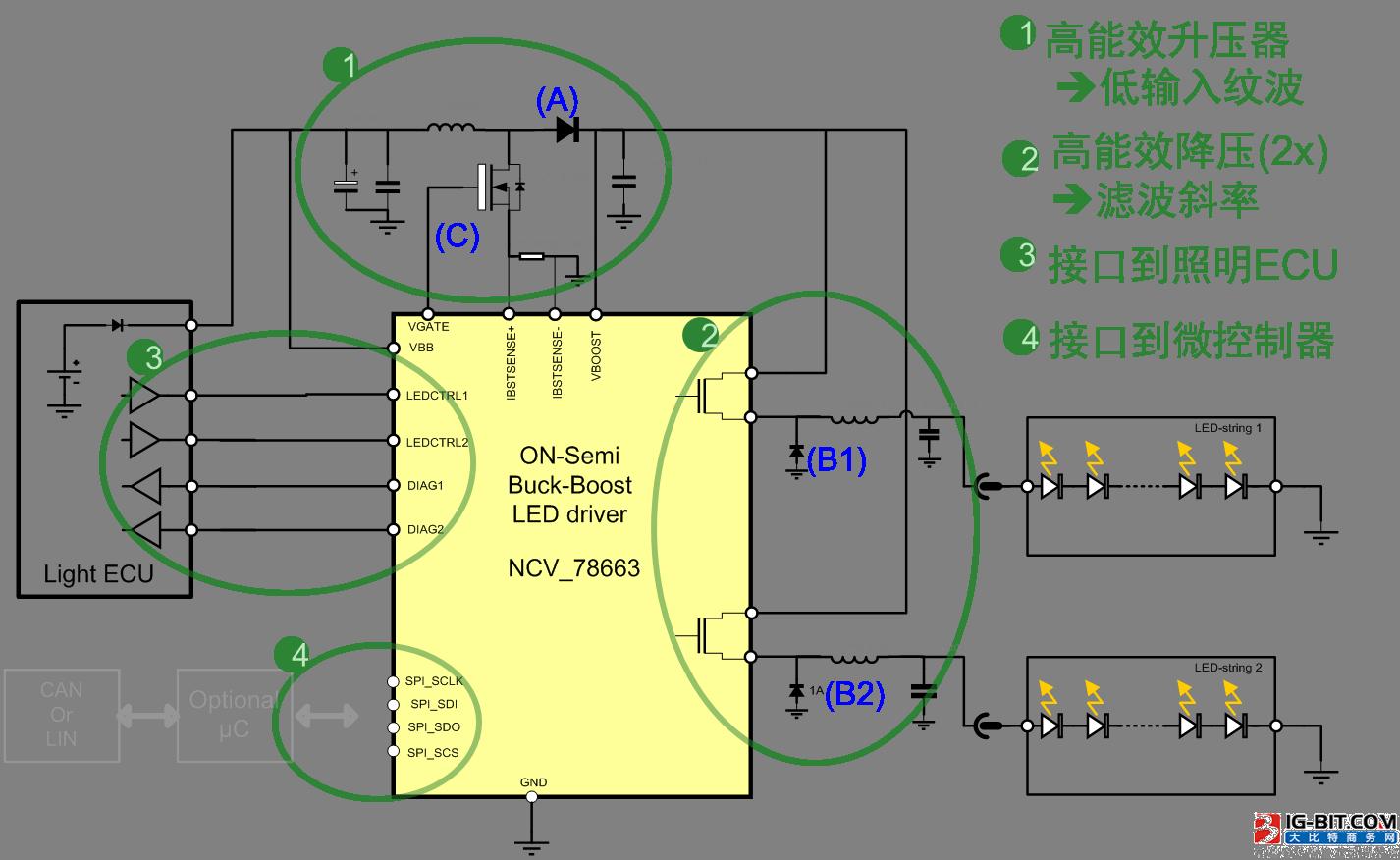 安森美半导体先进节能的汽车LED照明方案