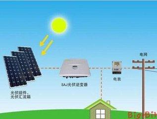 阳光电源: 三季度业绩预计大幅增长135%-155%