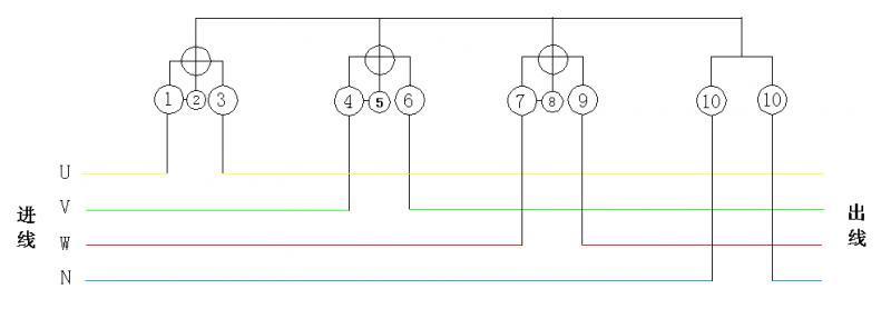 用于计量光伏系统总发电量,接线图如图4和图5所示: (1)单相电表(单向)