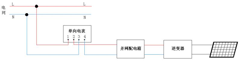2 自发自用,余电上网模式-单相表/三相表接线方式