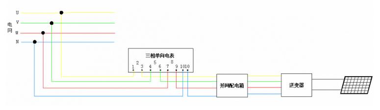 分布式光伏并网电能表的连接方式
