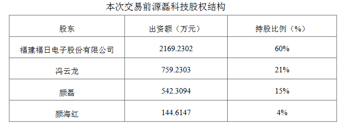 加码LED业务,福日电子拟3750万购源磊科技10%股权