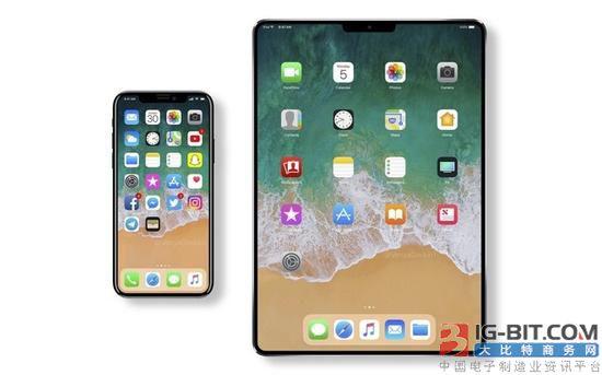 2018年iPad或迎大变革:Face ID成标配