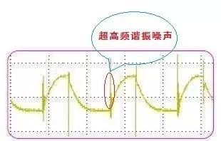 超高频谐振噪声