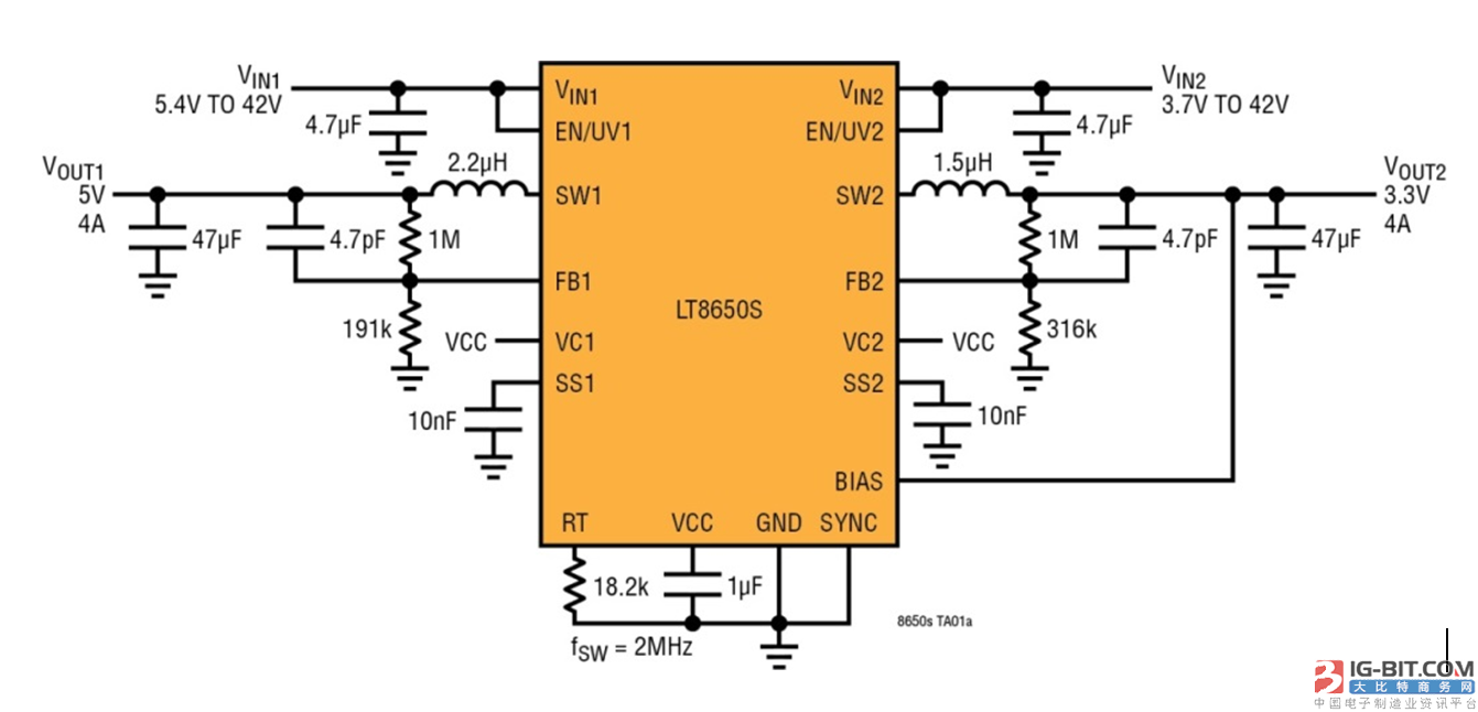 图1:LT8650S原理图─在2MHz时提供5V/5A和3.3V/4A输出。