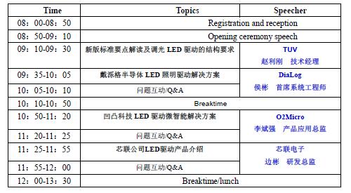 第25届LED驱动会议流程出炉,亮点抢先看!