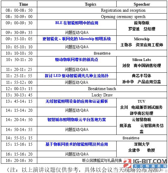 第六届(深圳)LED智能照明技术研讨会议程