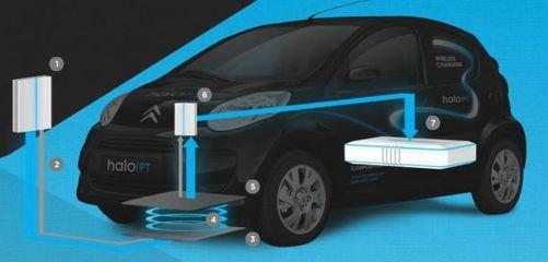 通用吉利金龙都已报名  车载电源和充电桩会议本周五盛大召开