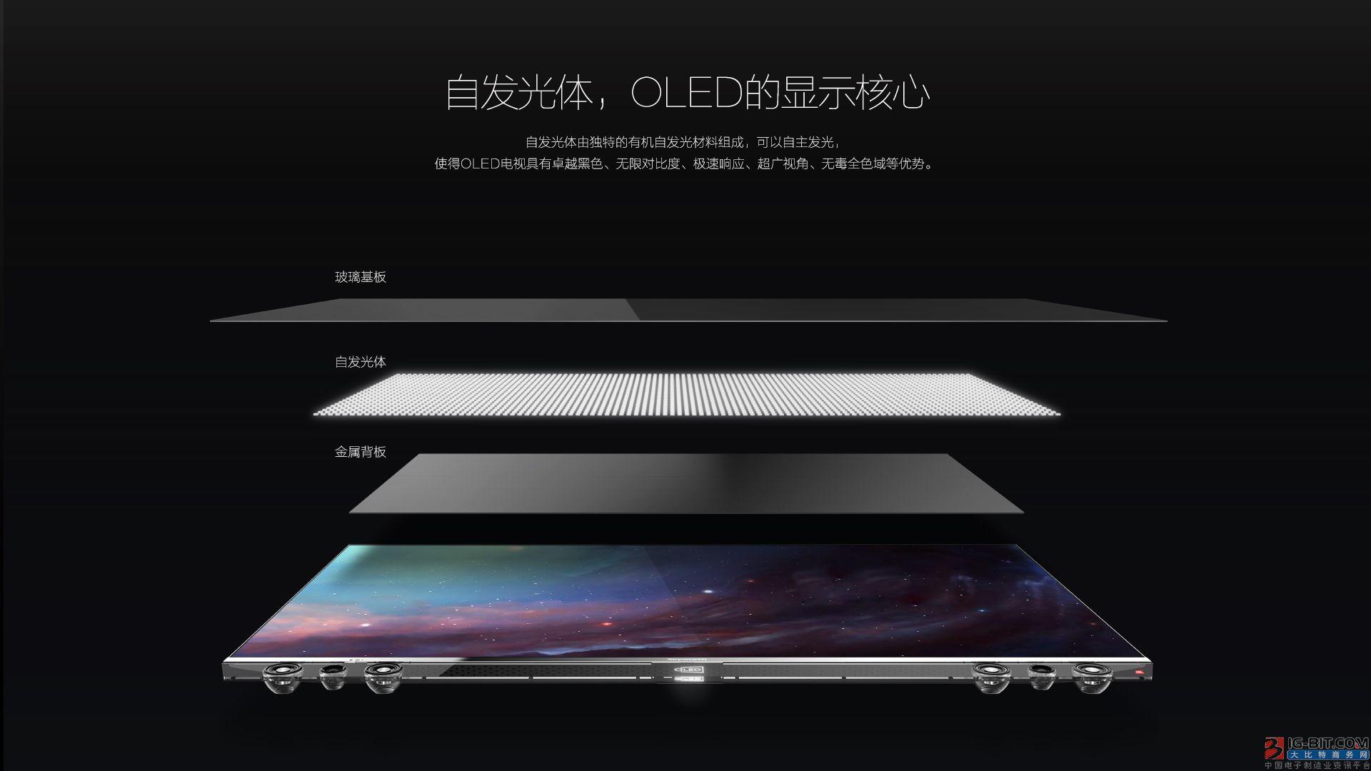 大尺寸OLED面板成本难降 普及率提升仍有阻碍