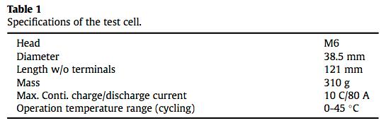 LFP/石墨电池的循环衰降机理