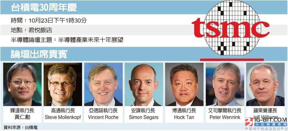 今天台积电30周年庆,八大半导体CEO华山论剑