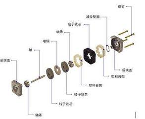 高端应用和一体化成新趋势,步进电机行业首推鸣志电器