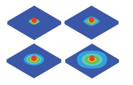 如何进行LED热量管理?从静态冷却、瞬态冷却两方面解析