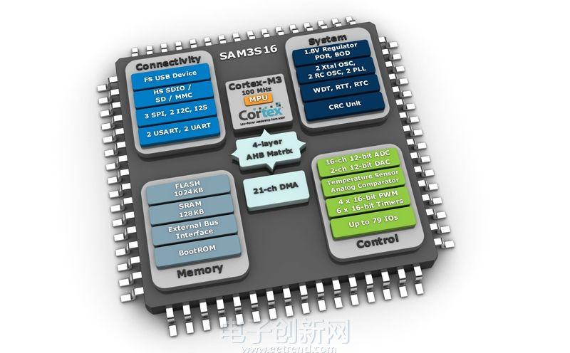 意法半导体推出内建32位元MCU的马达驱动器简化电池供电之机器人